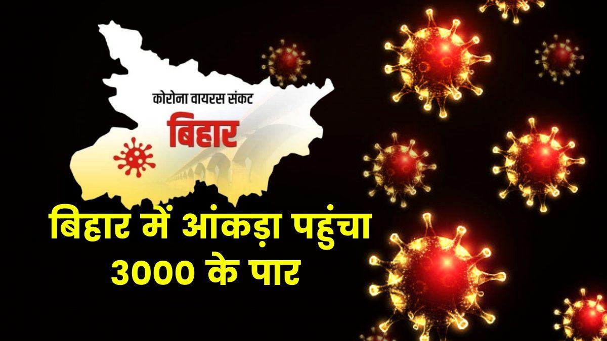 Bihar Corona Update Today