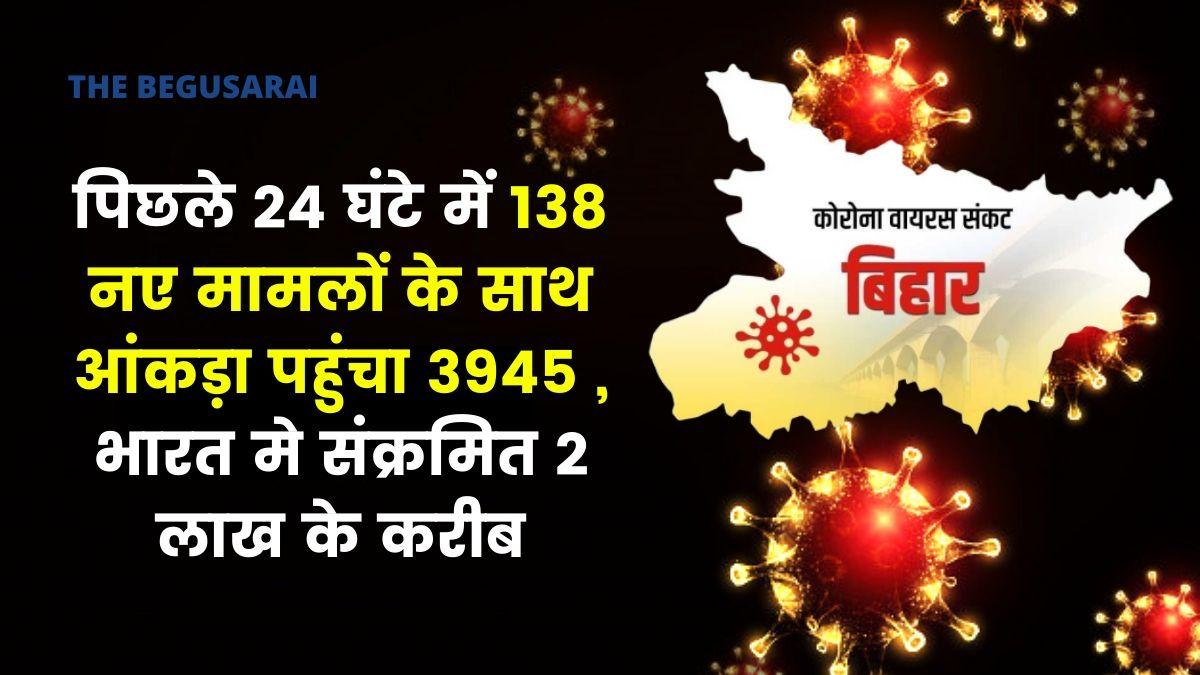 Bihar Corona Update