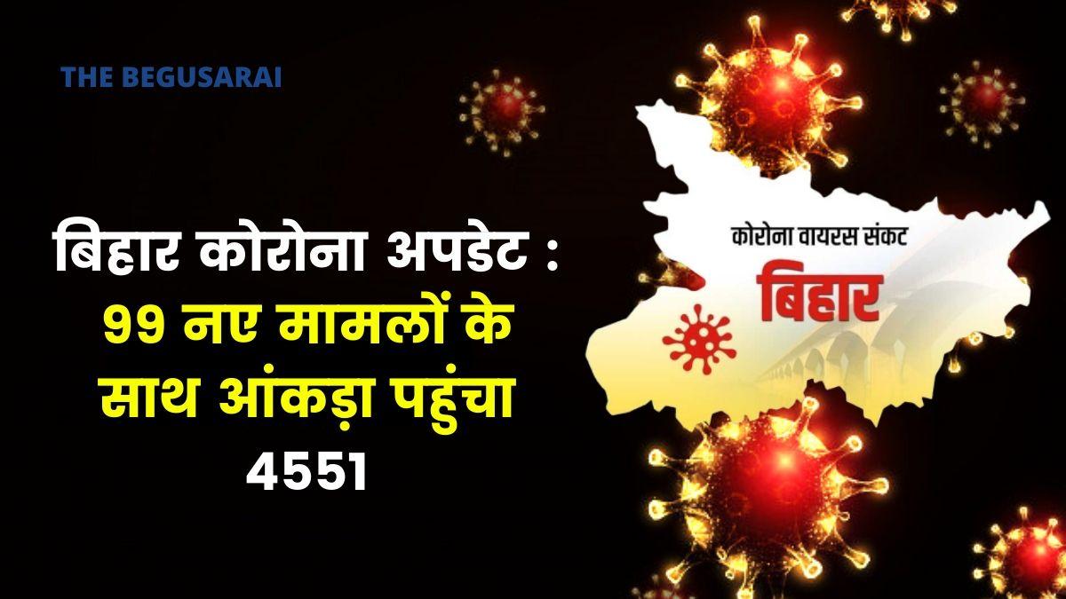 Corona Update Bihar
