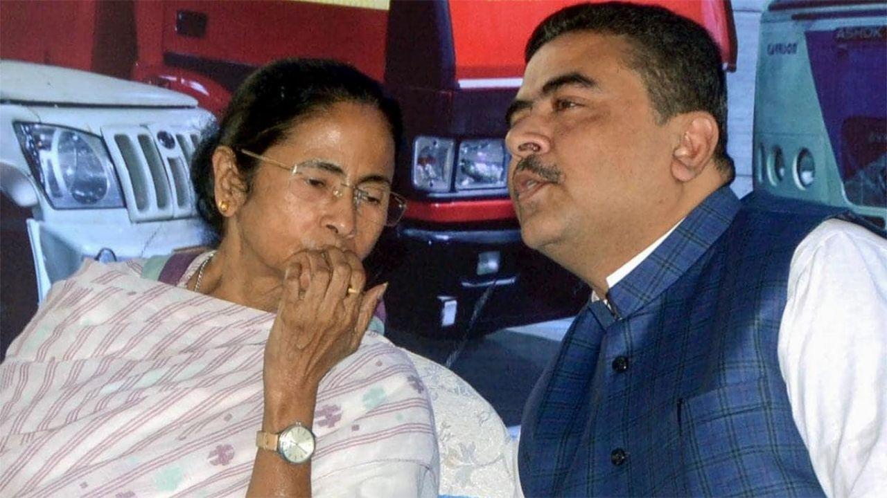 Mamta Shivendu
