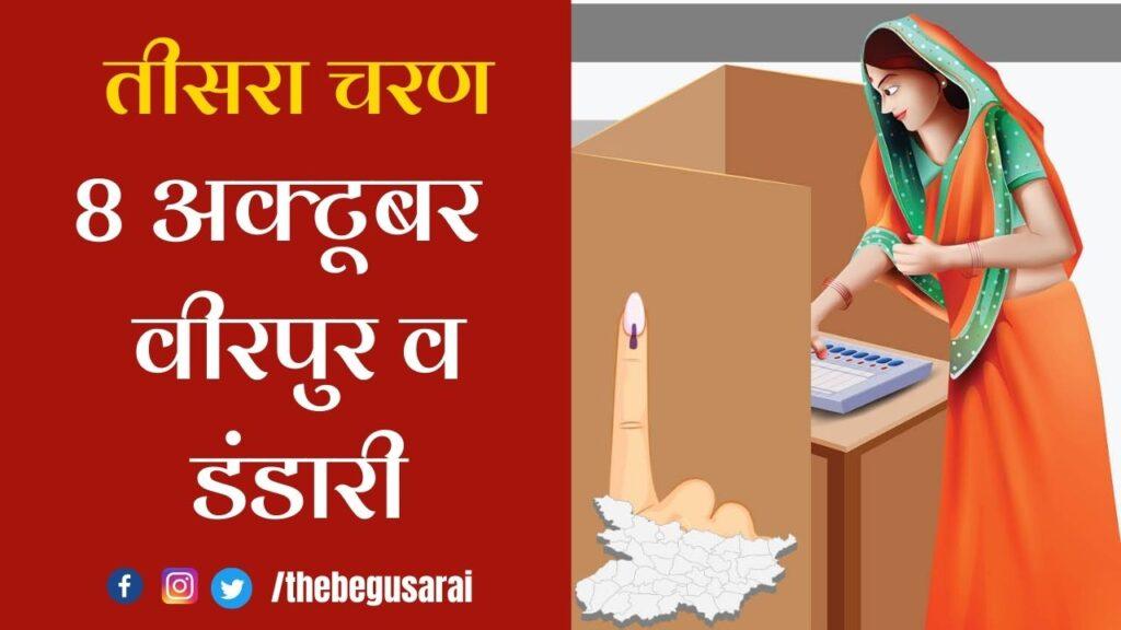 Third Phase Bihar Panchayat